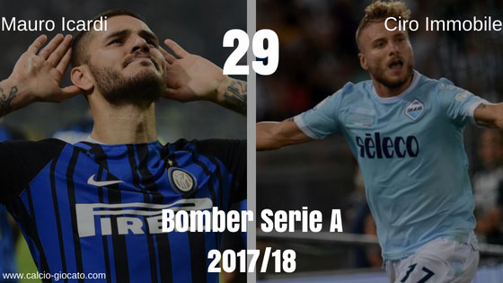 Bomber Serie A 2017/18